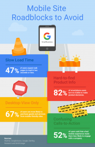 mobile site roadblocks to avoid